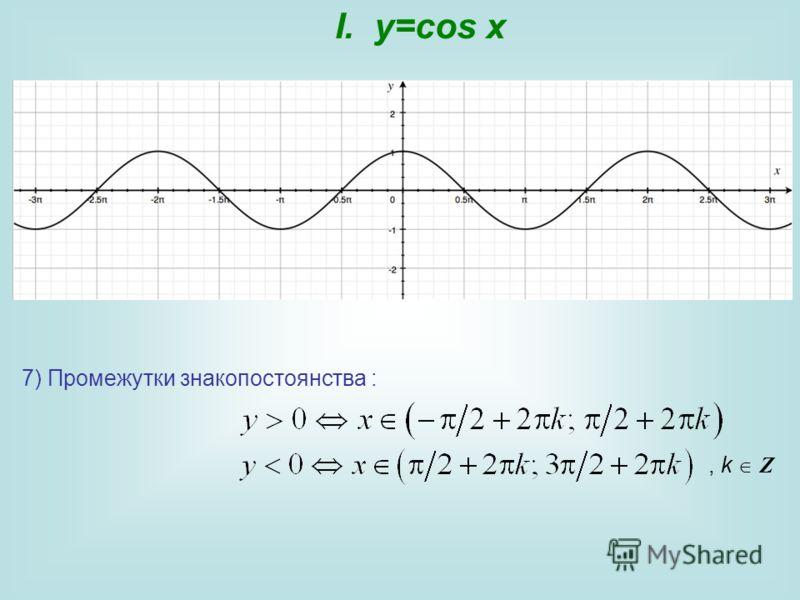 I. y=cos x 7) Промежутки знакопостоянства :, k Z