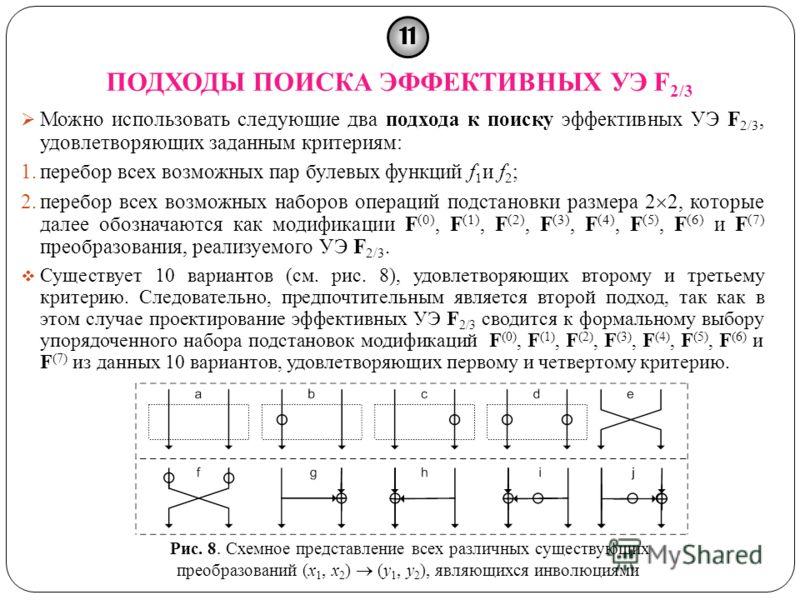 ПОДХОДЫ ПОИСКА ЭФФЕКТИВНЫХ УЭ F 2/3 Можно использовать следующие два подхода к поиску эффективных УЭ F 2/3, удовлетворяющих заданным критериям: 1.перебор всех возможных пар булевых функций f 1 и f 2 ; 2.перебор всех возможных наборов операций подстан