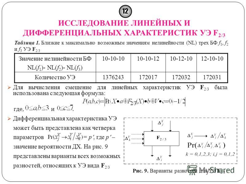 Для вычисления смещение для линейных характеристик УЭ F 2/3 была использована следующая формула: где, и. Дифференциальная характеристика УЭ может быть представлена как четверка параметров = p, где p – значение вероятности ДХ. На рис. 9 представлены в