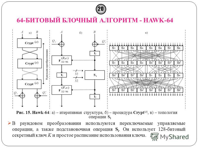 64-БИТОВЫЙ БЛОЧНЫЙ АЛГОРИТМ - HAWK-64 Рис. 15. Hawk-64: а) – итеративная структура, б) – процедура Crypt (e), в) – топология операции S i 20 В раундовом преобразовании используются переключаемые управляемые операции, а также подстановочная операция S