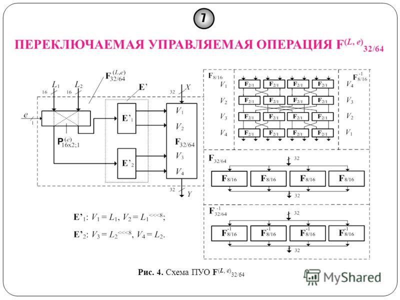 7 ПЕРЕКЛЮЧАЕМАЯ УПРАВЛЯЕМАЯ ОПЕРАЦИЯ F (L, e) 32/64 Рис. 4. Схема ПУО F (L, e) 32/64