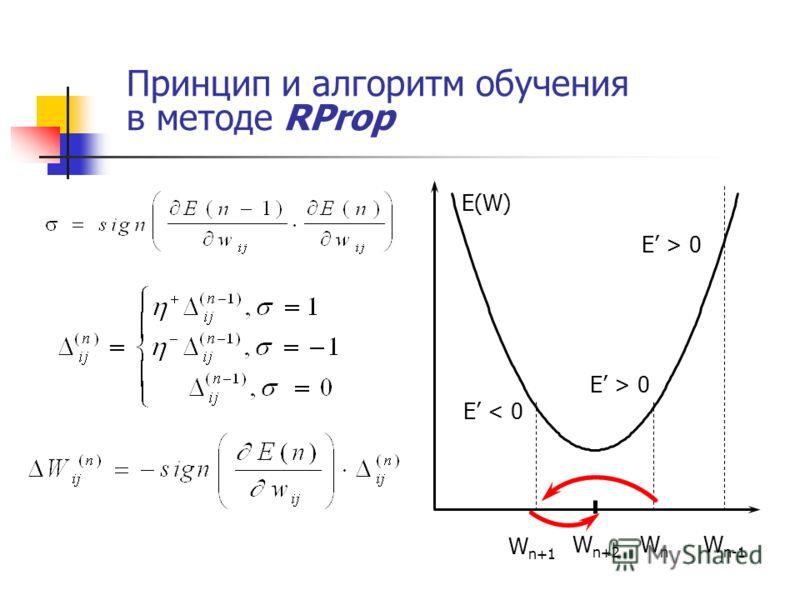 Принцип и алгоритм обучения в методе RProp W n-1 WnWn W n+2 W n+1 E > 0 E < 0 E(W)