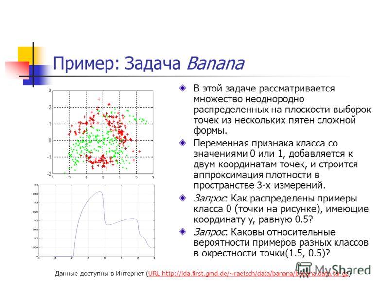 Пример: Задача Banana В этой задаче рассматривается множество неоднородно распределенных на плоскости выборок точек из нескольких пятен сложной формы. Переменная признака класса со значениями 0 или 1, добавляется к двум координатам точек, и строится