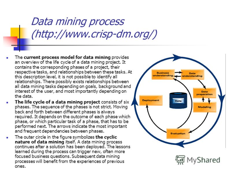 Data mining process (http://www.crisp-dm.org/) The current process model for data mining provides an overview of the life cycle of a data mining project. It contains the corresponding phases of a project, their respective tasks, and relationships bet