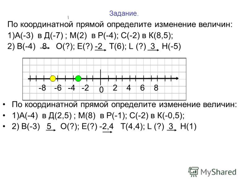 Задание. По координатной прямой определите изменение величин: 1)А(-3) в Д(-7) ; М(2) в Р(-4); С(-2) в К(8,5); 2) В(-4) 8 О(?); Е(?) -2 Т(6); L (?) 3 H(-5) По координатной прямой определите изменение величин: 1)А(-4) в Д(2,5) ; М(8) в Р(-1); С(-2) в К