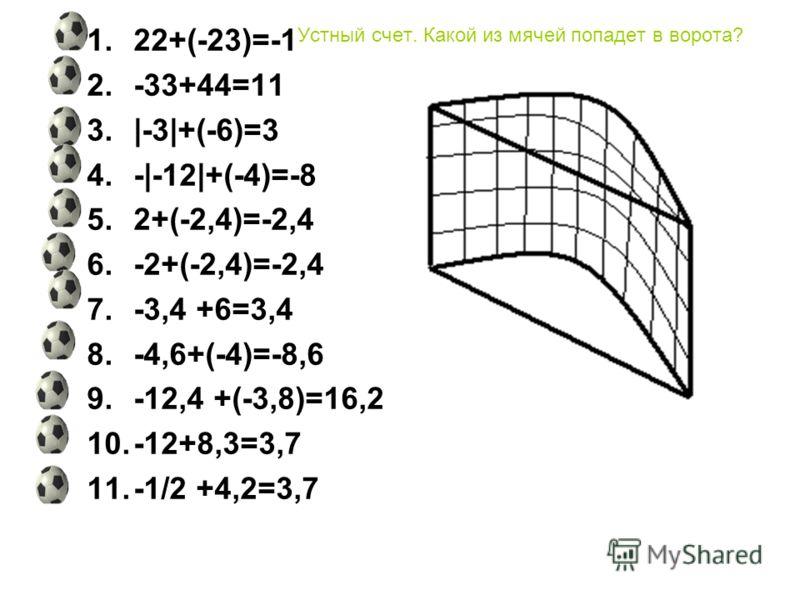 Устный счет. Какой из мячей попадет в ворота? 1.22+(-23)=-1 2.-33+44=11 3.|-3|+(-6)=3 4.-|-12|+(-4)=-8 5.2+(-2,4)=-2,4 6.-2+(-2,4)=-2,4 7.-3,4 +6=3,4 8.-4,6+(-4)=-8,6 9.-12,4 +(-3,8)=16,2 10.-12+8,3=3,7 11.-1/2 +4,2=3,7