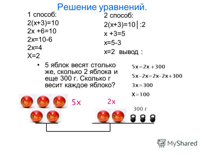 Решение уравнений. 1 способ: 2(х+3)=10 2х +6=10 2х=10-6 2х=4 Х=2 5 яблок весят столько же, сколько 2 яблока и еще 300 г. Сколько г весит каждое яблоко? 2 способ: 2(х+3)=10:2 х +3=5 х=5-3 х=2 вывод : 300 г 5х=2х +300 5х-2х=2х-2х+300 3х=300 Х=100 5х 2х