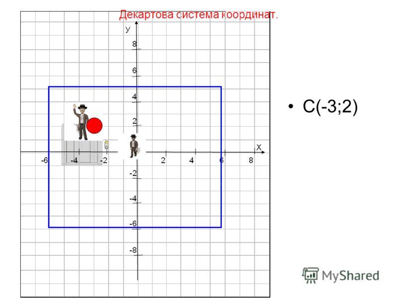 Декартова система координат. С(-3;2)