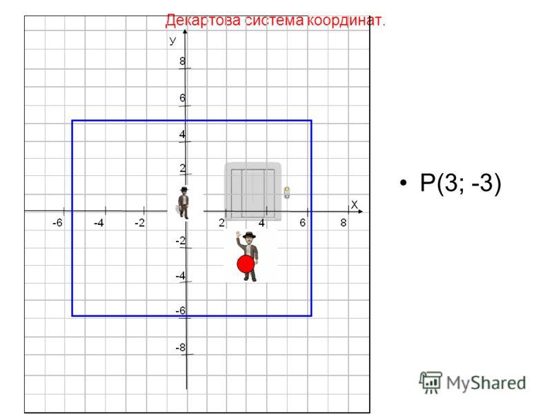 Декартова система координат. Р(3; -3)