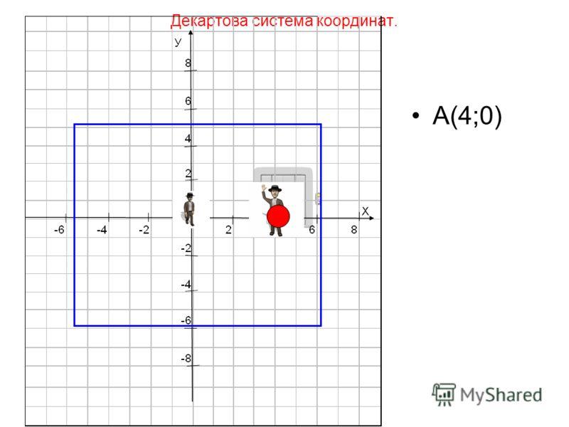 Декартова система координат. А(4;0)