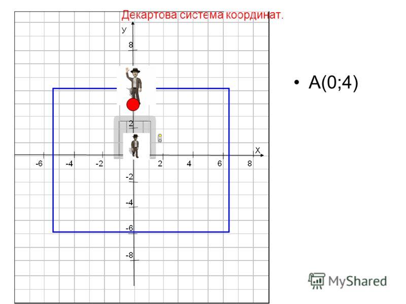 Декартова система координат. А(0;4)