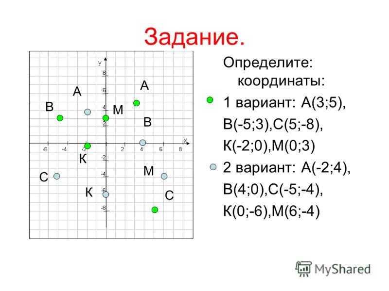Задание. Определите: координаты: 1 вариант: А(3;5), В(-5;3),С(5;-8), К(-2;0),М(0;3) 2 вариант: А(-2;4), В(4;0),С(-5;-4), К(0;-6),М(6;-4) А А В В С С К К М М