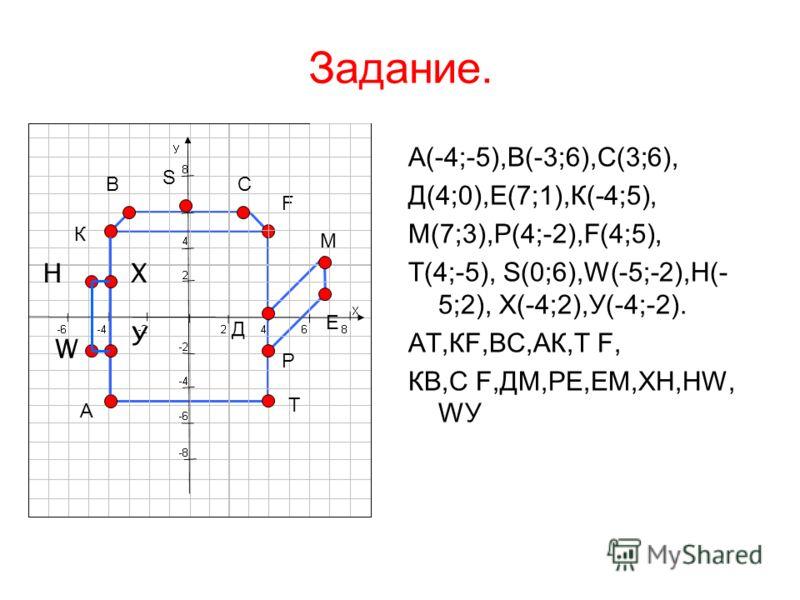 Задание. А(-4;-5),В(-3;6),С(3;6), Д(4;0),Е(7;1),К(-4;5), М(7;3),Р(4;-2),F(4;5), T(4;-5), S(0;6),W(-5;-2),Н(- 5;2), Х(-4;2),У(-4;-2). АТ,КF,ВС,АК,Т F, КВ,С F,ДМ,РЕ,ЕМ,ХН,НW, WУ F А К Д СВ Е М T Р S Х У Н W