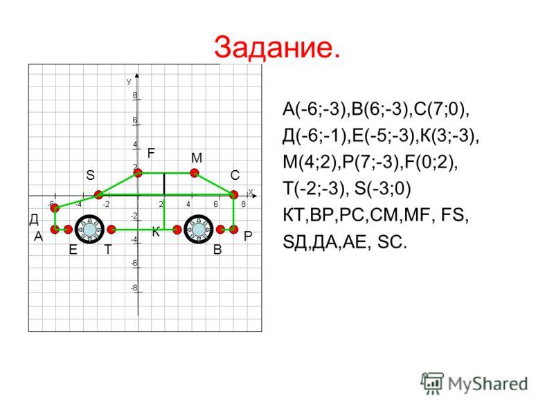 Задание. А(-6;-3),В(6;-3),С(7;0), Д(-6;-1),Е(-5;-3),К(3;-3), М(4;2),Р(7;-3),F(0;2), T(-2;-3), S(-3;0) КТ,ВР,РС,СМ,МF, FS, SД,ДА,АЕ, SС. F А К Д С ВЕ М T Р S