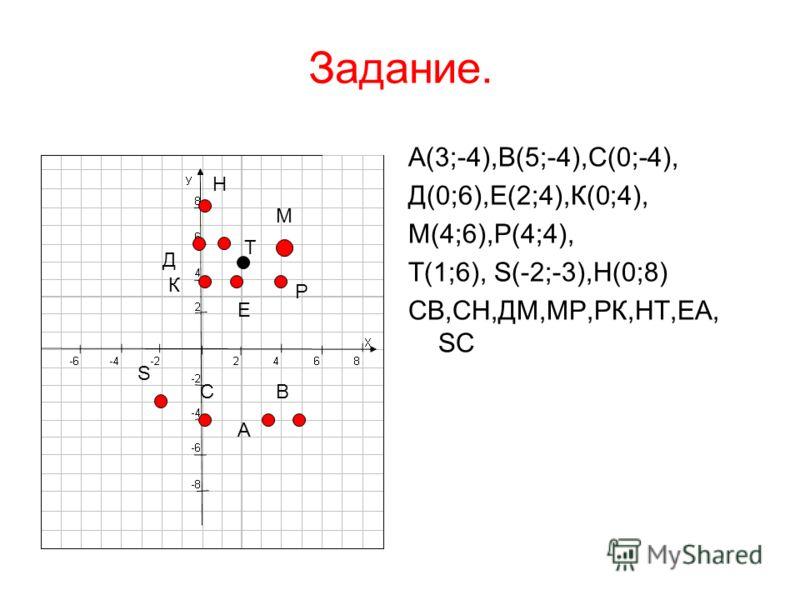 Задание. А(3;-4),В(5;-4),С(0;-4), Д(0;6),Е(2;4),К(0;4), М(4;6),Р(4;4), T(1;6), S(-2;-3),Н(0;8) СВ,СН,ДМ,МР,РК,НТ,ЕА, SС А К Д СВ Е М T Р S Н