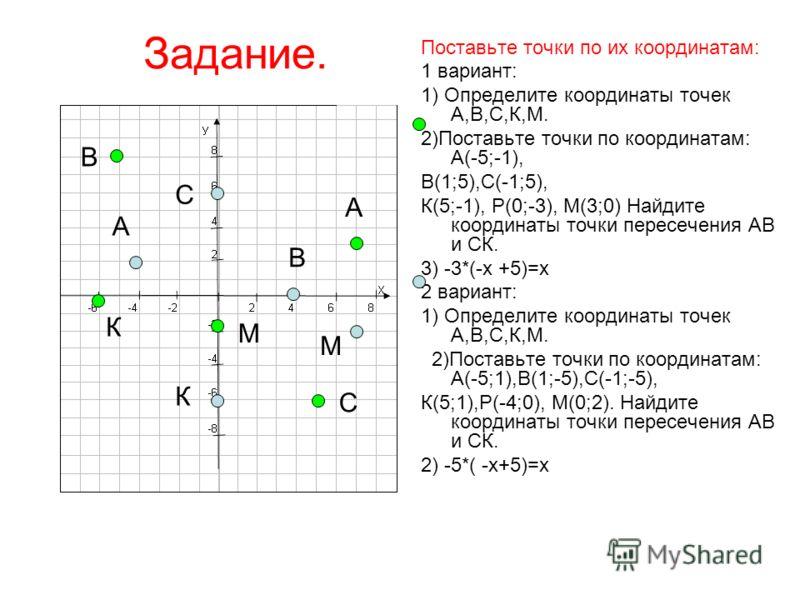 Задание. Поставьте точки по их координатам: 1 вариант: 1) Определите координаты точек А,В,С,К,М. 2)Поставьте точки по координатам: А(-5;-1), В(1;5),С(-1;5), К(5;-1), Р(0;-3), М(3;0) Найдите координаты точки пересечения АВ и СК. 3) -3*(-х +5)=х 2 вари
