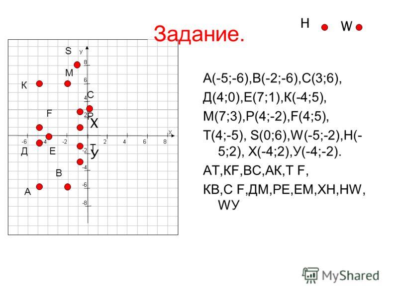 Задание. А(-5;-6),В(-2;-6),С(3;6), Д(4;0),Е(7;1),К(-4;5), М(7;3),Р(4;-2),F(4;5), T(4;-5), S(0;6),W(-5;-2),Н(- 5;2), Х(-4;2),У(-4;-2). АТ,КF,ВС,АК,Т F, КВ,С F,ДМ,РЕ,ЕМ,ХН,НW, WУ F А К Д С В Е М T Р S Х У Н W