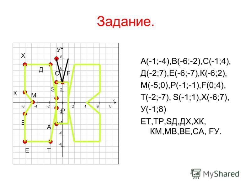 Задание. А(-1;-4),В(-6;-2),С(-1;4), Д(-2;7),Е(-6;-7),К(-6;2), М(-5;0),Р(-1;-1),F(0;4), T(-2;-7), S(-1;1),Х(-6;7), У(-1;8) ЕТ,ТР,SД,ДХ,ХК, КМ,МВ,ВЕ,СА, FУ. F А К Д С ВЕ М T Р S Х У