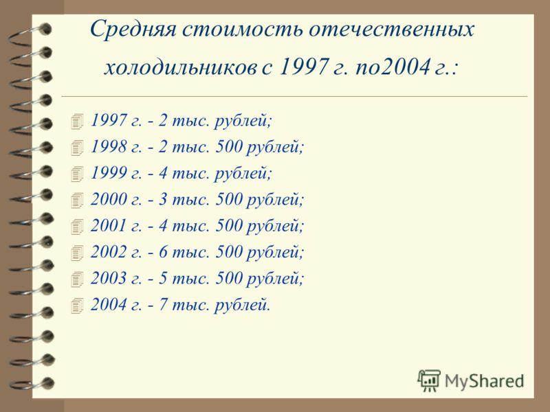 Средняя стоимость отечественных холодильников с 1997 г. по2004 г.: 4 1997 г. - 2 тыс. рублей; 4 1998 г. - 2 тыс. 500 рублей; 4 1999 г. - 4 тыс. рублей; 4 2000 г. - 3 тыс. 500 рублей; 4 2001 г. - 4 тыс. 500 рублей; 4 2002 г. - 6 тыс. 500 рублей; 4 200