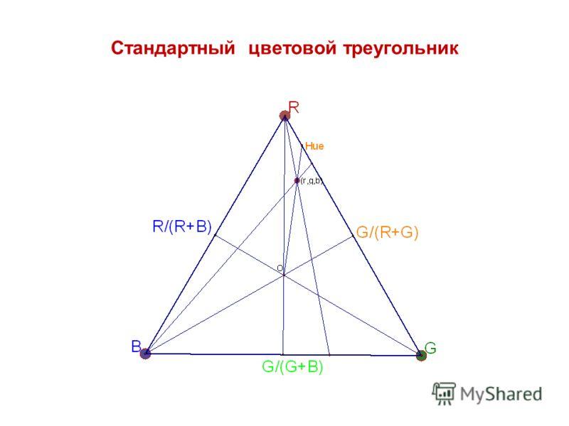 Стандартный цветовой треугольник