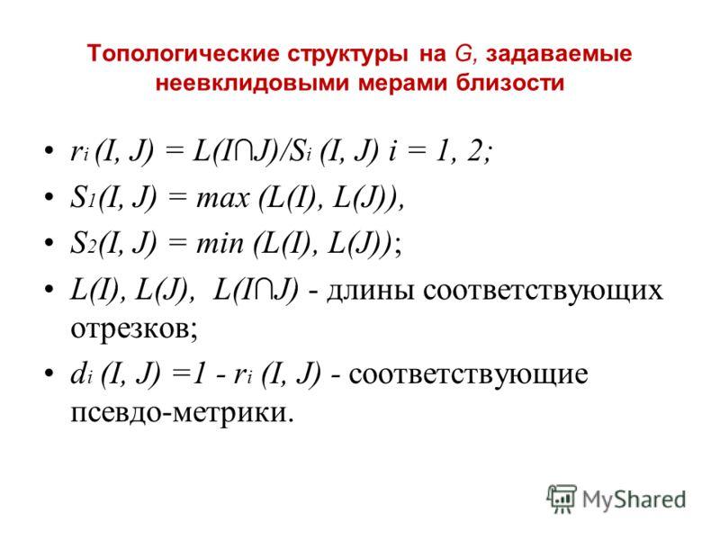 Топологические структуры на G, задаваемые неевклидовыми мерами близости r i (I, J) = L(IJ)/S i (I, J) i = 1, 2; S 1 (I, J) = max (L(I), L(J)), S 2 (I, J) = min (L(I), L(J)); L(I), L(J), L(IJ) - длины соответствующих отрезков; d i (I, J) =1 - r i (I,