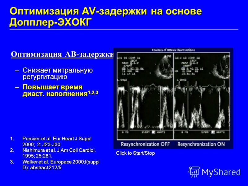 Оптимизация AV-задержки на основе Допплер-ЭХОКГ –Снижает митральную регургитацию –Повышает время диаст. наполнения 1,2,3 Оптимизация АВ-задержки 1.Porciani et al. Eur Heart J Suppl 2000; 2: J23-J30 2.Nishimura et al. J Am Coll Cardiol. 1995; 25:281.