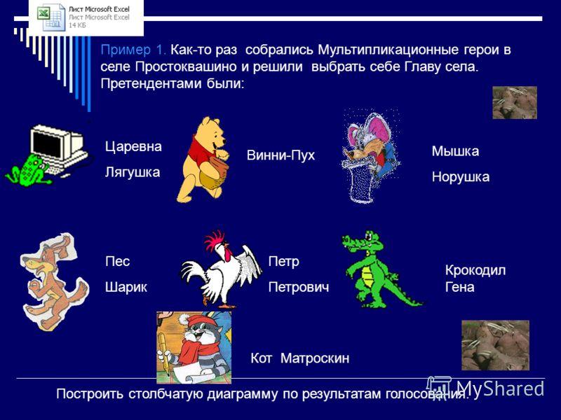 Виды диаграмм: Круговая; Название животных Кол- во Лисы7 Лоси5 Лебеди15 Бурые медведи 4 Волки6 Олени5 Столбчатая;