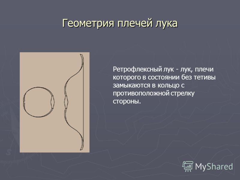 Геометрия плечей лука Ретрофлексный лук - лук, плечи которого в состоянии без тетивы замыкаются в кольцо с противоположной стрелку стороны.