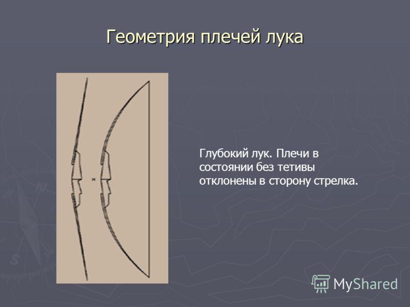 Геометрия плечей лука Глубокий лук. Плечи в состоянии без тетивы отклонены в сторону стрелка.