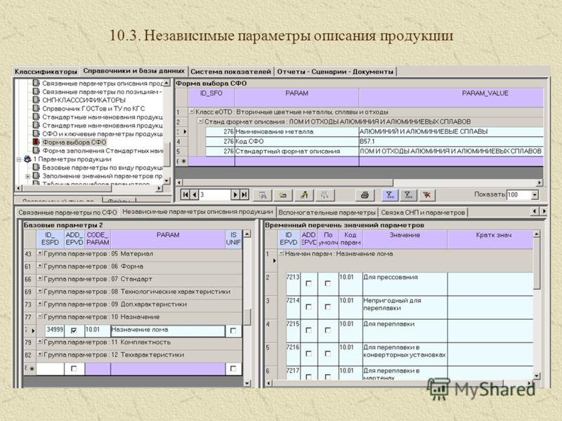 10.3. Независимые параметры описания продукции