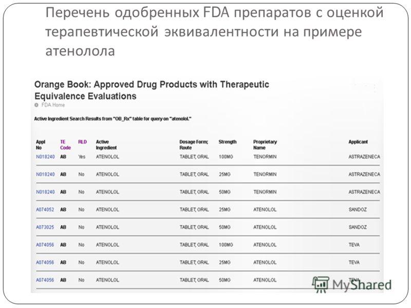 Перечень одобренных FDA препаратов с оценкой терапевтической эквивалентности на примере атенолола