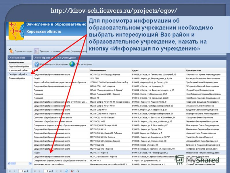 http://kirov-sch.iicavers.ru/projects/egov/ Для просмотра информации об образовательном учреждении необходимо выбрать интересующий Вас район и образовательное учреждение, нажать на кнопку «Информация по учреждению»