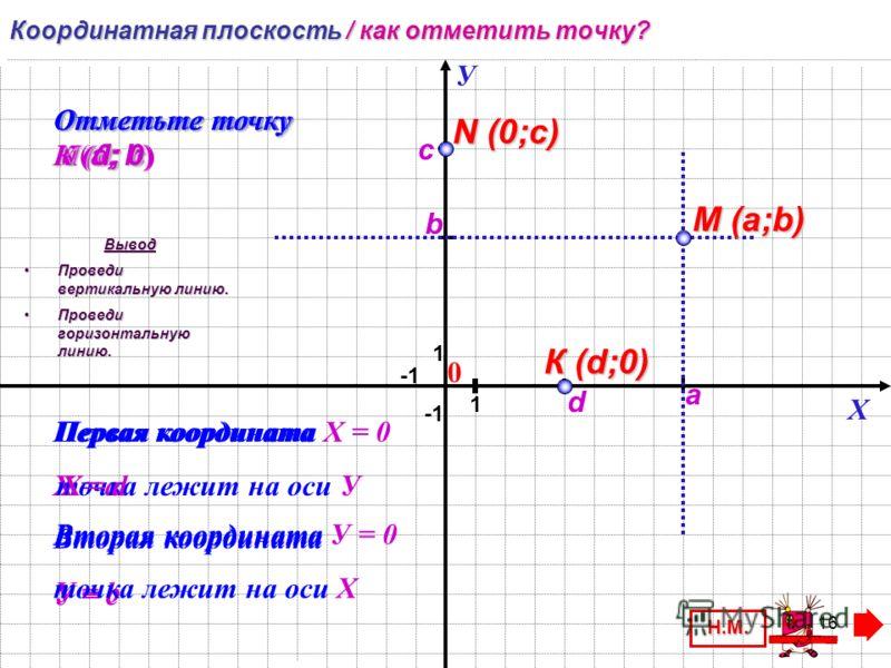 15 Определи в какой четверти находится точка. ( 5; -3) ( 0; 3) ( -5; 7) ( 9; 0) ( -5; -3) ( 0; 10) ( 7; 4) ( 0; -1) ( -5; 0) (9; 3) ( 0; -7) ( 5; 0) ( -6; 0) ( 10; -2) ( -7; 3) ( -5; -3) 4 и 1 3 и 4 2 и 3 1 и 2 Граница 4 четверть 3 четверть 2 четверт
