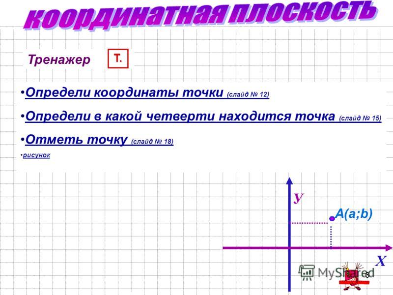 5 Координаты точки (слайд 8)Координаты точки (слайд 8) Точки на осях (границы) (слайд 10)Точки на осях (границы) (слайд 10) Определи координаты точки (слайд 11)Определи координаты точки (слайд 11) Определи в какой четверти точка (слайд 14)Определи в