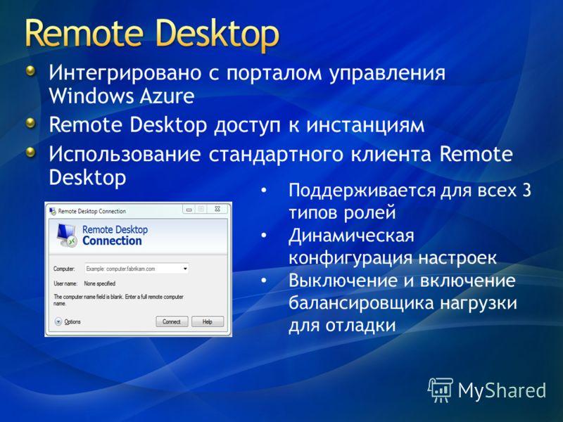 Интегрировано с порталом управления Windows Azure Remote Desktop доступ к инстанциям Использование стандартного клиента Remote Desktop