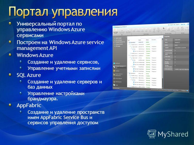 Универсальный портал по управлению Windows Azure сервисами Построен на Windows Azure service management API Windows Azure Создание и удаление сервисов, Управление учетными записями SQL Azure Создание и удаление серверов и баз данных Управление настро