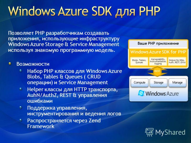 Позволяет PHP разработчикам создавать приложения, использующие инфраструктуру Windows Azure Storage & Service Management используя знакомую программную модель. Возможности Набор PHP классов для Windows Azure Blobs, Tables & Queues ( CRUD операции) и