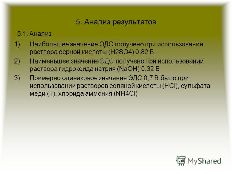 5. Анализ результатов 5.1. Анализ 1)Наибольшее значение ЭДС получено при использовании раствора серной кислоты (H2SO4) 0,82 В 2)Наименьшее значение ЭДС получено при использовании раствора гидроксида натрия (NaOH) 0,32 В 3)Примерно одинаковое значение