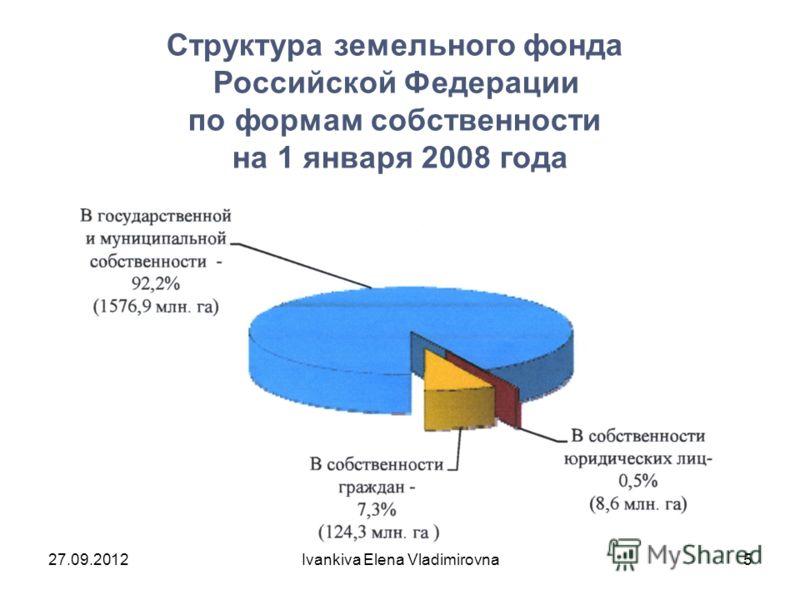 Структура земельного фонда Российской Федерации по формам собственности на 1 января 2008 года 27.09.20125Ivankiva Elena Vladimirovna