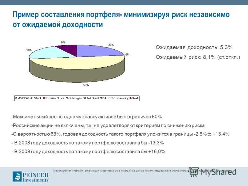 Пример составления портфеля- минимизируя риск независимо от ожидаемой доходности -Максимальный вес по одному классу активов был ограничен 50% -Российские акции не включены, т.к. не удовлетворяют критериям по снижению риска -С вероятностью 68%, годова