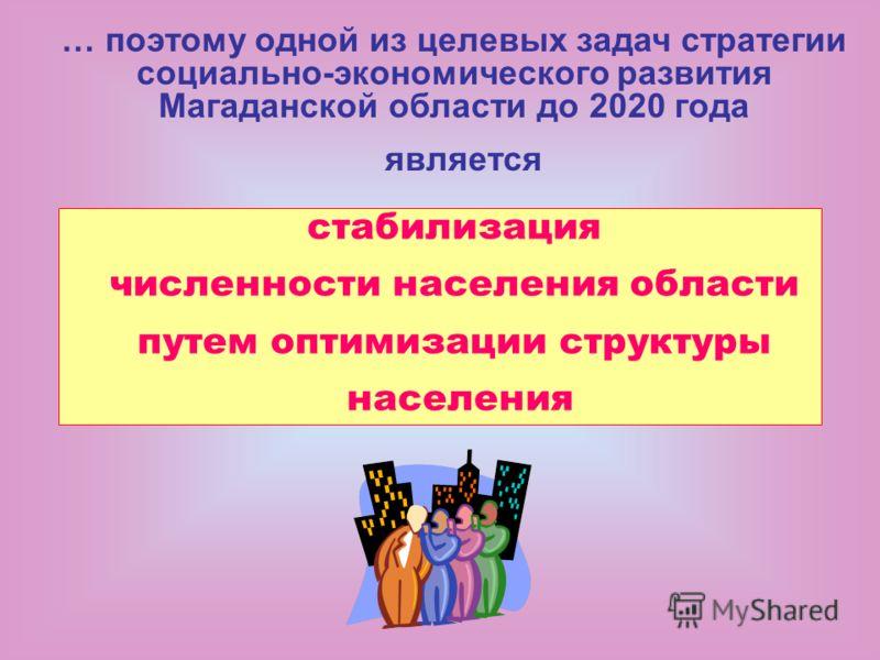 стабилизация численности населения области путем оптимизации структуры населения … поэтому одной из целевых задач стратегии социально-экономического развития Магаданской области до 2020 года является
