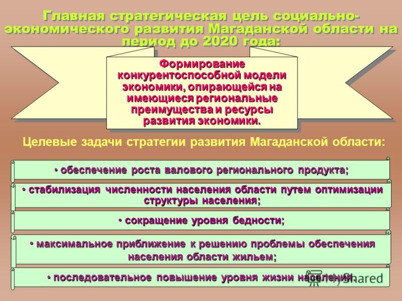 Главная стратегическая цель социально- экономического развития Магаданской области на период до 2020 года: стабилизация численности населения области путем оптимизации структуры населения; стабилизация численности населения области путем оптимизации