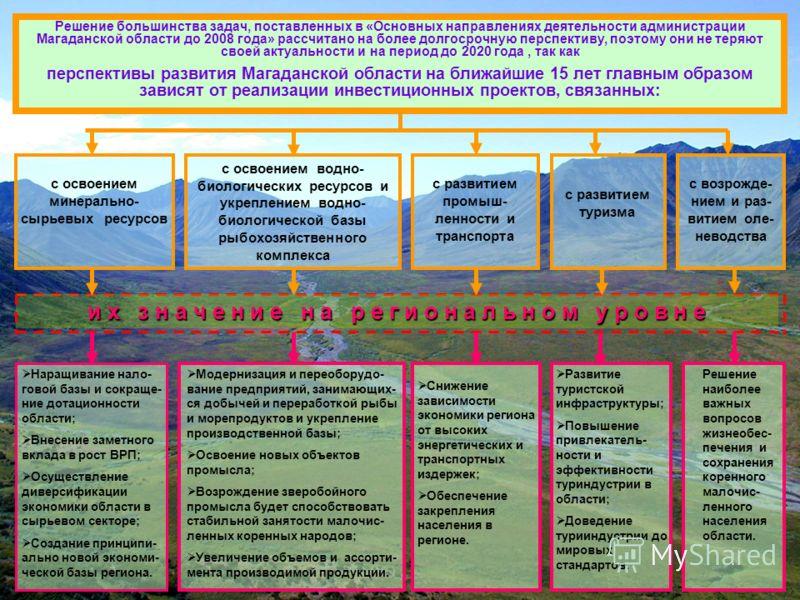 Решение большинства задач, поставленных в «Основных направлениях деятельности администрации Магаданской области до 2008 года» рассчитано на более долгосрочную перспективу, поэтому они не теряют своей актуальности и на период до 2020 года, так как пер