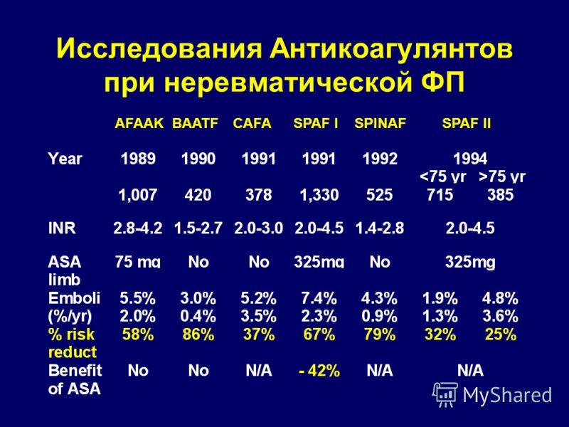 Исследования Антикоагулянтов при неревматической ФП AFAAKBAATF CAFA SPAF I SPINAF SPAF II