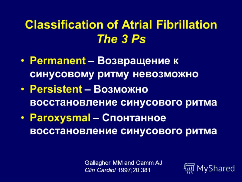 Classification of Atrial Fibrillation The 3 Ps Permanent – Возвращение к синусовому ритму невозможно Persistent – Возможно восстановление синусового ритма Paroxysmal – Cпонтанное восстановление синусового ритма Gallagher MM and Camm AJ Clin Cardiol 1