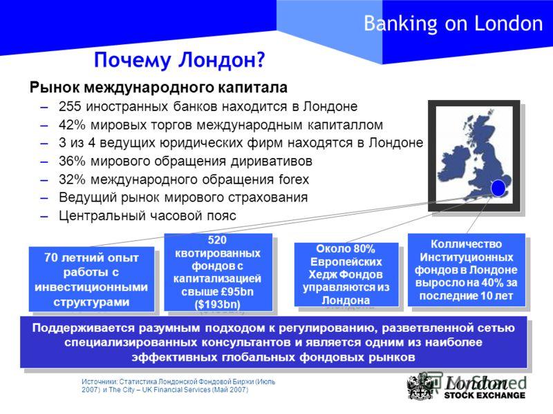 Banking on London Почему Лондон? Рынок международного капитала –255 иностранных банков находится в Лондоне –42% мировых торгов международным капиталлом –3 из 4 ведущих юридических фирм находятся в Лондоне –36% мирового обращения диривативов –32% межд