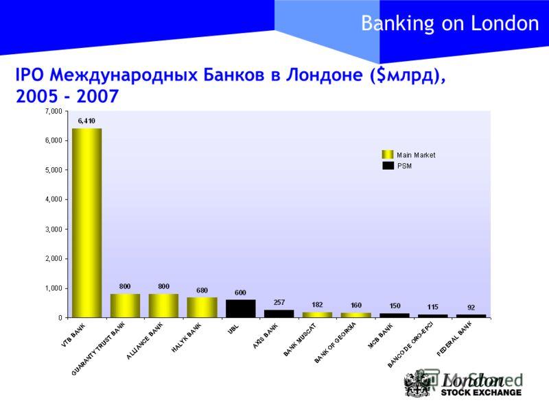 Banking on London IPO Международных Банков в Лондоне ($млрд), 2005 - 2007
