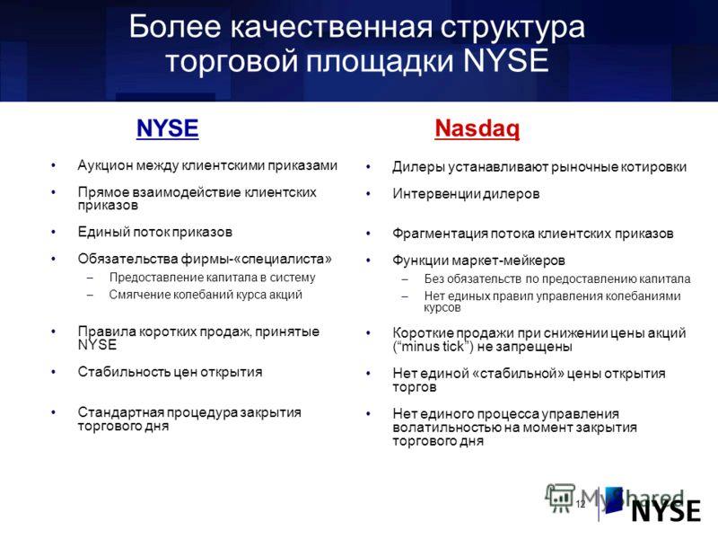 12 Более качественная структура торговой площадки NYSE Аукцион между клиентскими приказами Прямое взаимодействие клиентских приказов Единый поток приказов Обязательства фирмы-«специалиста» –Предоставление капитала в систему –Смягчение колебаний курса