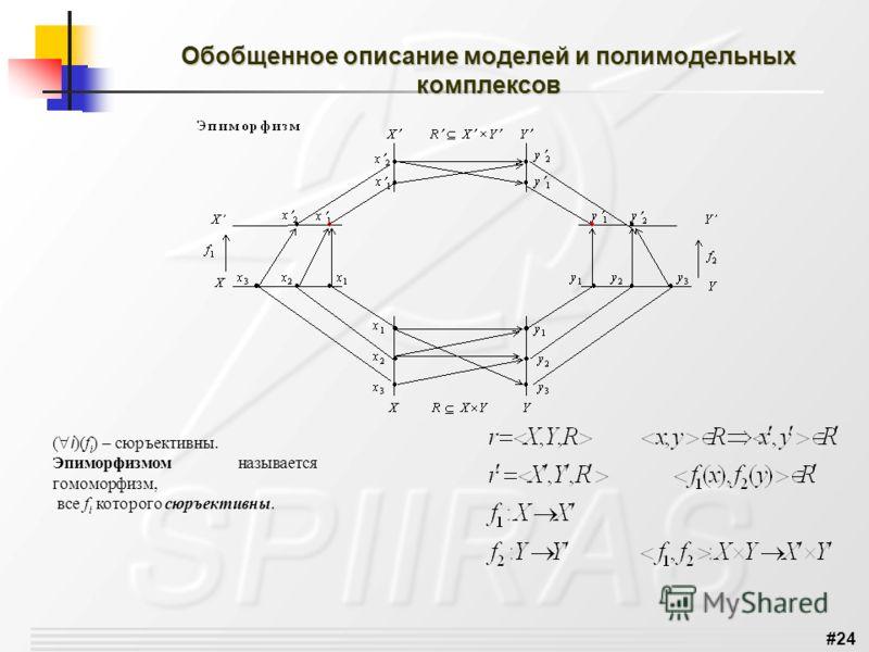 #24 Обобщенное описание моделей и полимодельных комплексов ( i )(f i ) – сюръективны. Эпиморфизмом называется гомоморфизм, все f i которого сюръективны.