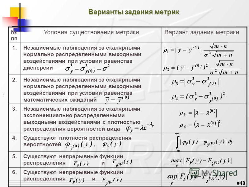 #48 пп Условия существования метрикиВариант задания метрики 1.Независимые наблюдения за скалярными нормально распределенными выходными воздействиями при условии равенства дисперсии 2.Независимые наблюдения за скалярными нормально распределенными выхо